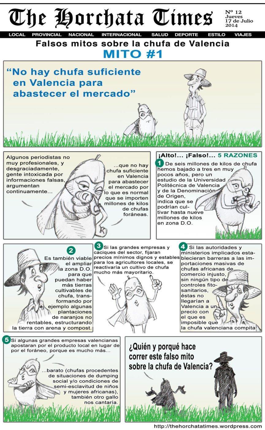 Mitos chufa #1